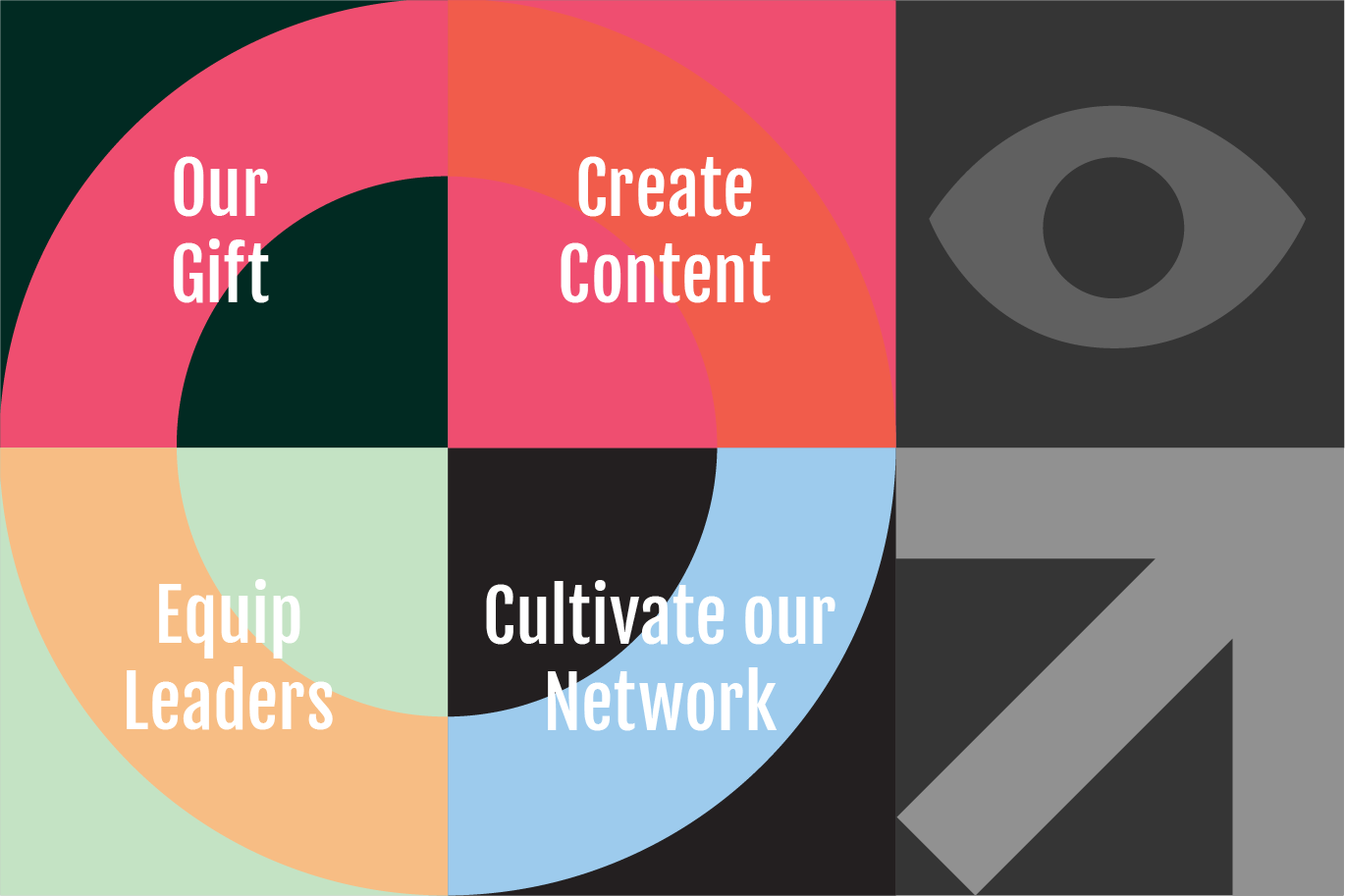 Cultivate Network